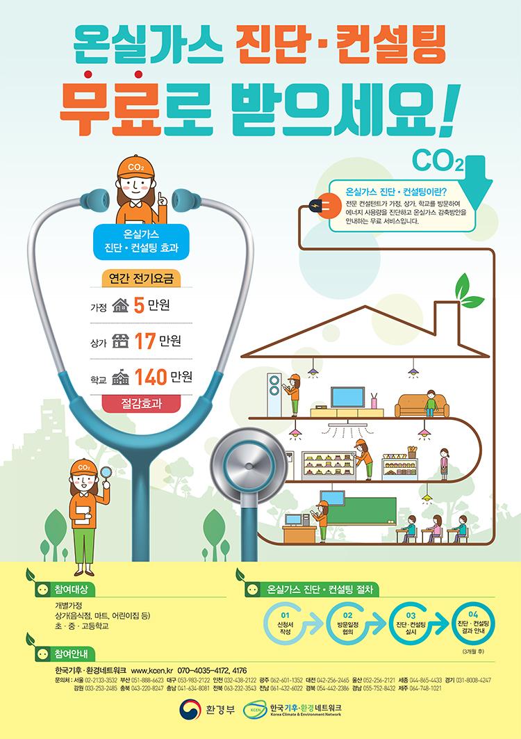 03 온실가스 진단 컨설팅 홍보물.jpg